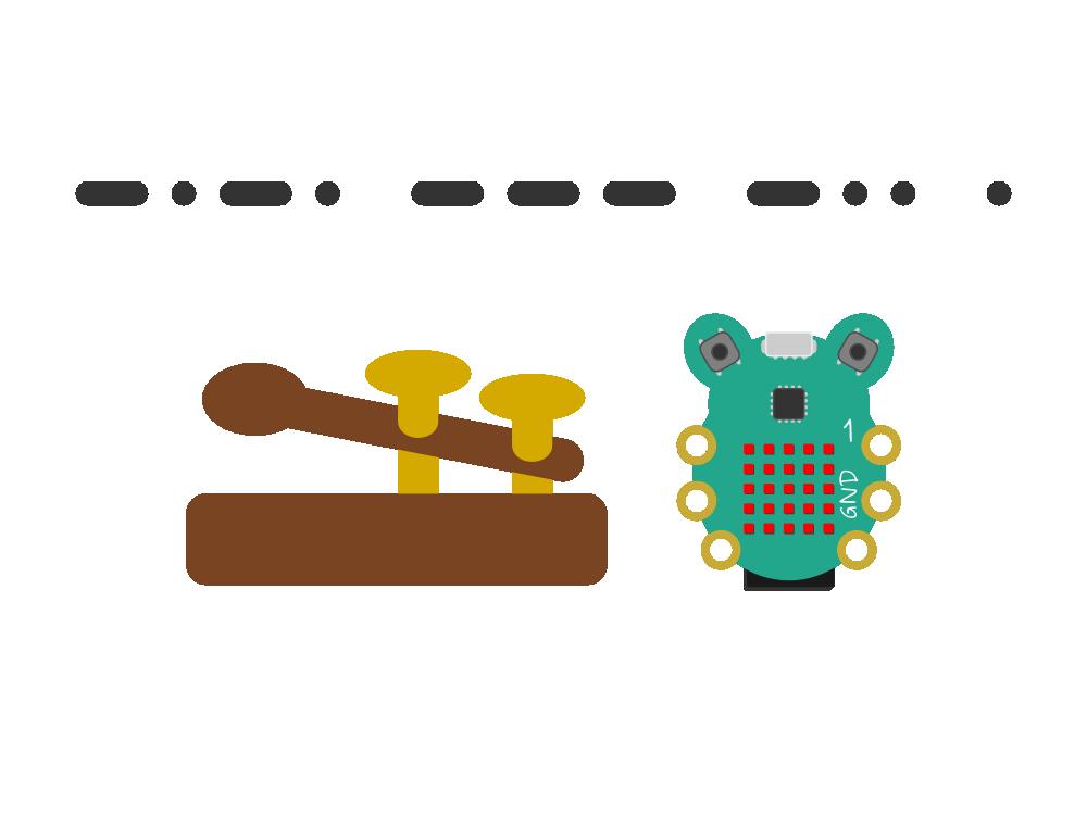 CodeBug – Activities