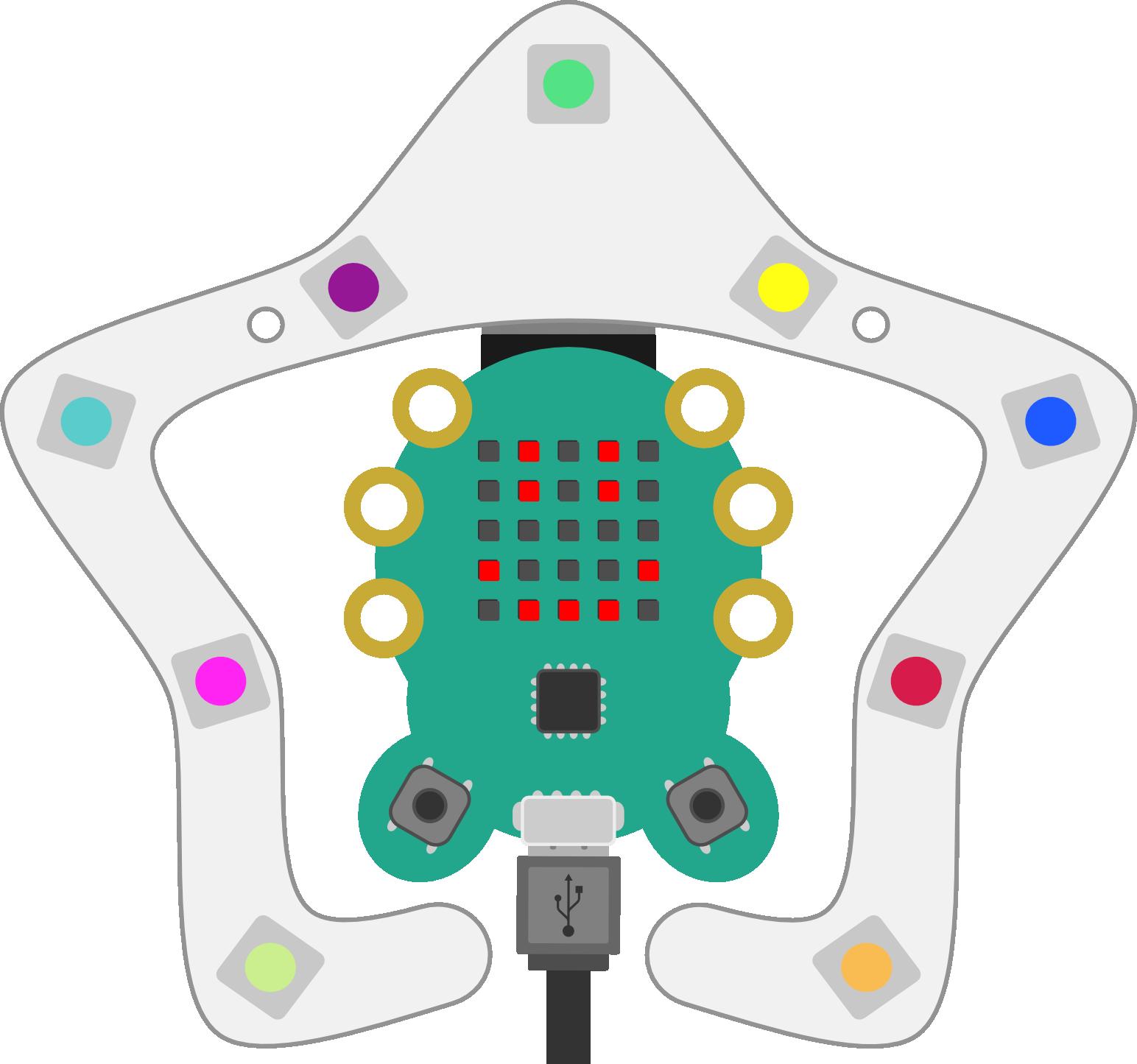 CodeBug – Activity Tethering Codebug And Colour Tail With Python